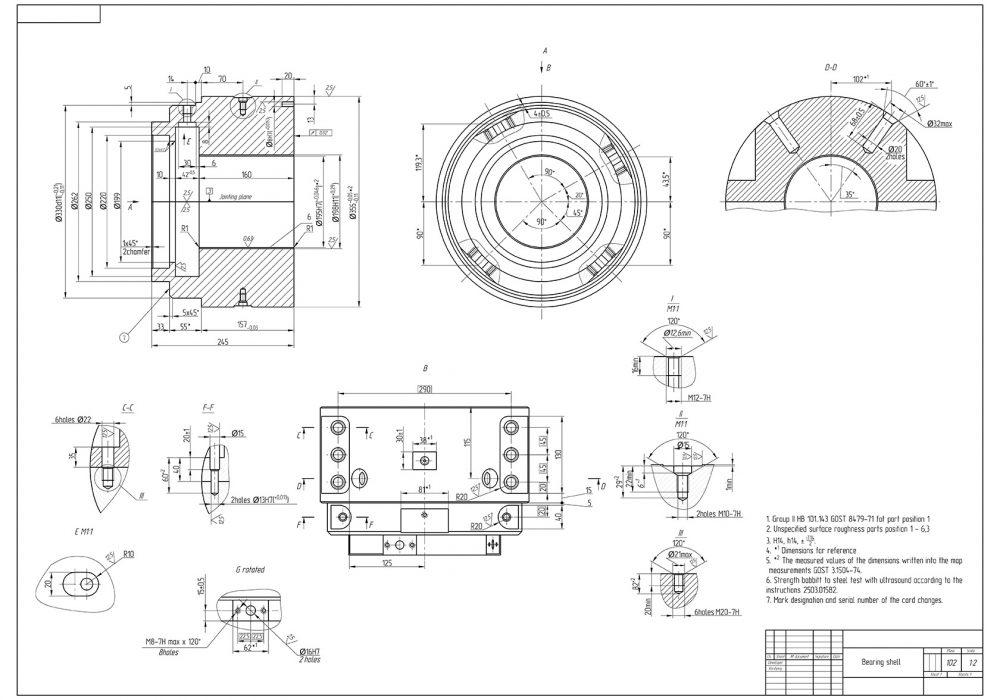 Kompleksowa obsługa z zakresu wzorcowania i pomiarów Avio-Lab